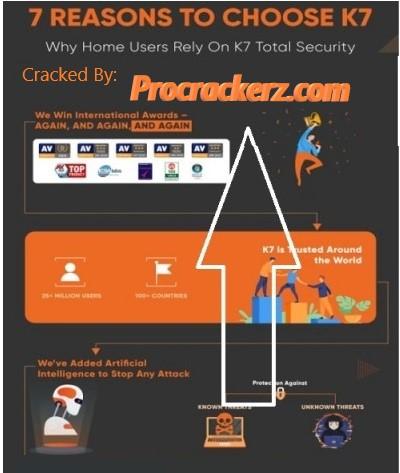 K7 Total Security Crack 7 Reasons To Choose Procrackerz.com